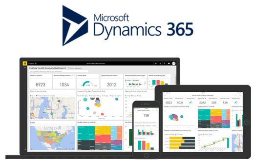 Microsoft Dynamics 365 Power Bi Devices